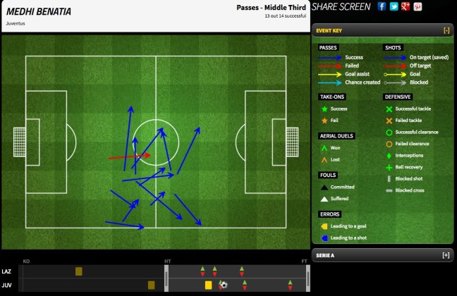 benatia 2nd half-1.jpg