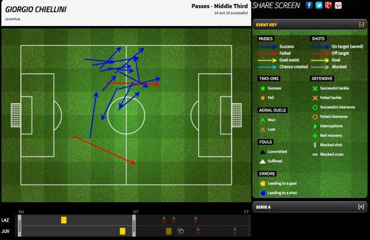 chiellini 1st half-1.jpg