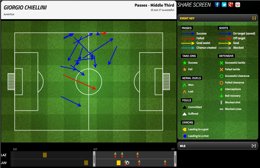chiellini 2nd half-1.jpg