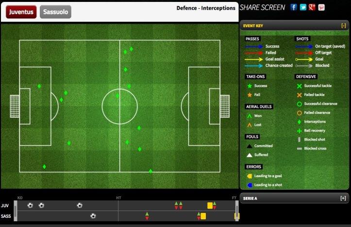 juve interception.jpg