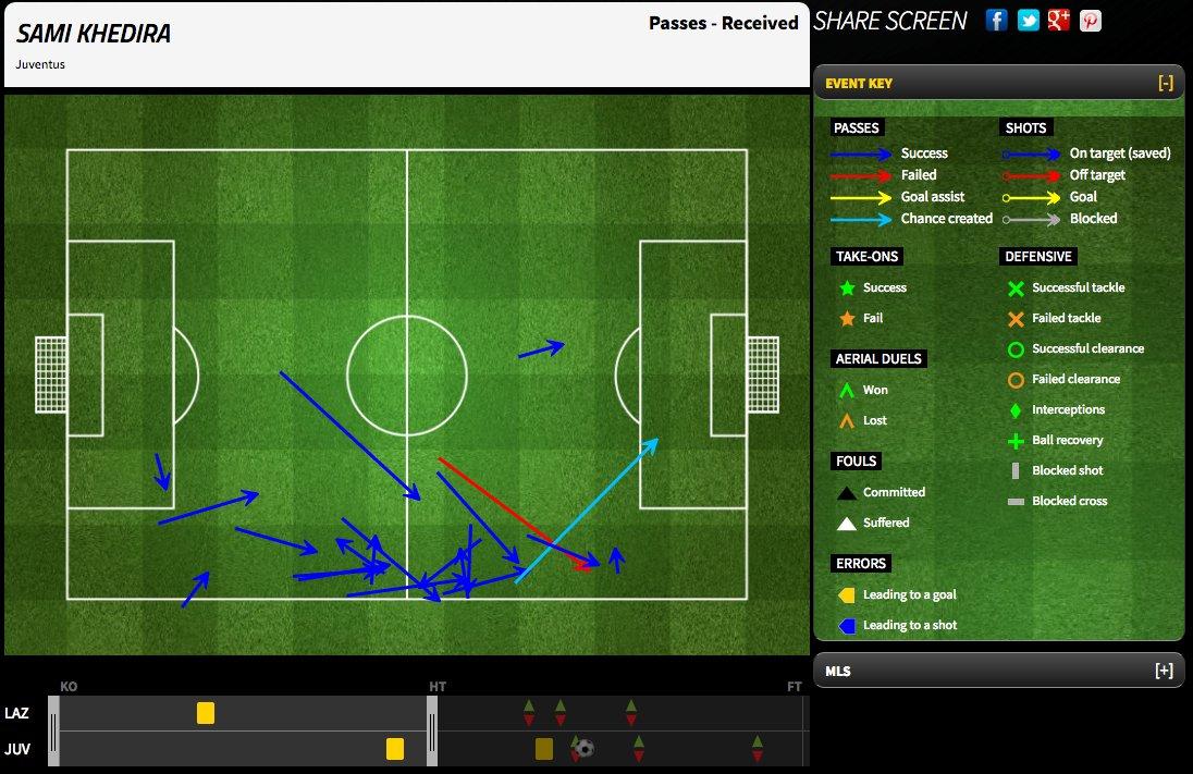 khedira 1st half-1.jpg