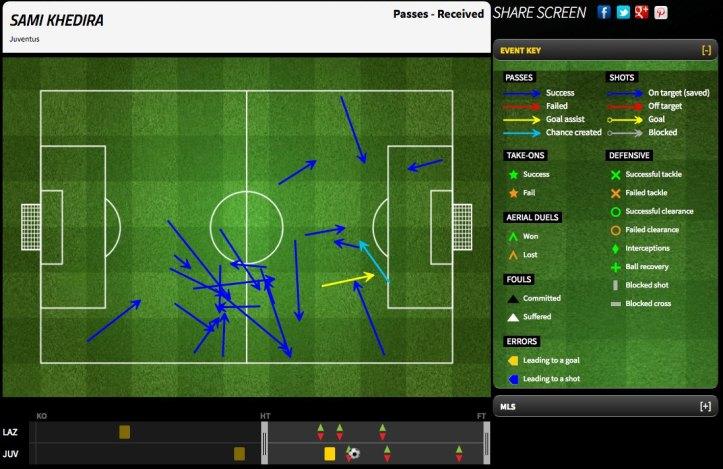 khedira 2nd half-1.jpg