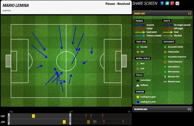 lemina 1st half-1.jpg