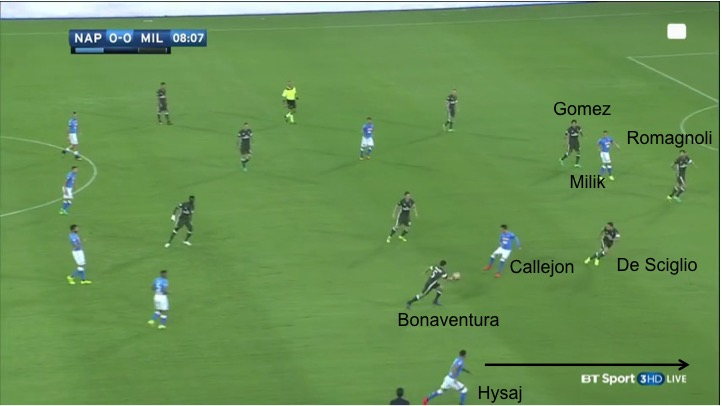 napoli attacks between line space#1-3.jpg