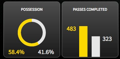 passes-summary-1