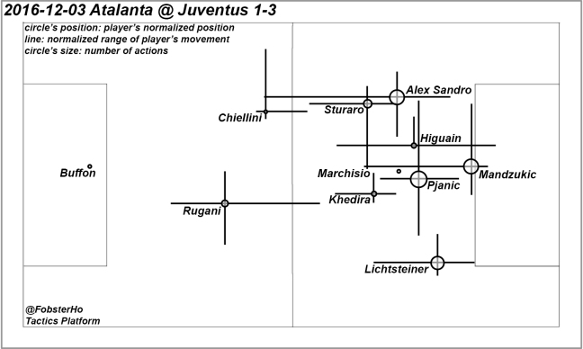 atalanta vs juventus location map with names.jpg