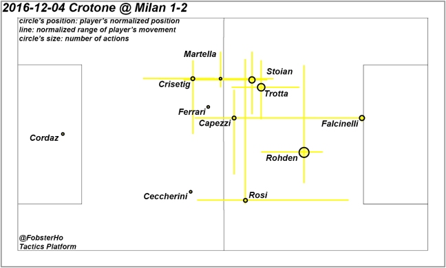 crotone with names.jpg