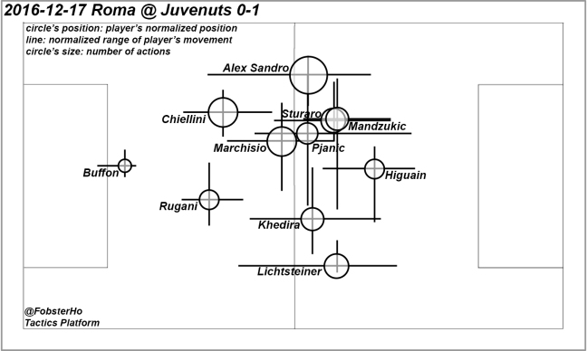 juve map with names.jpg
