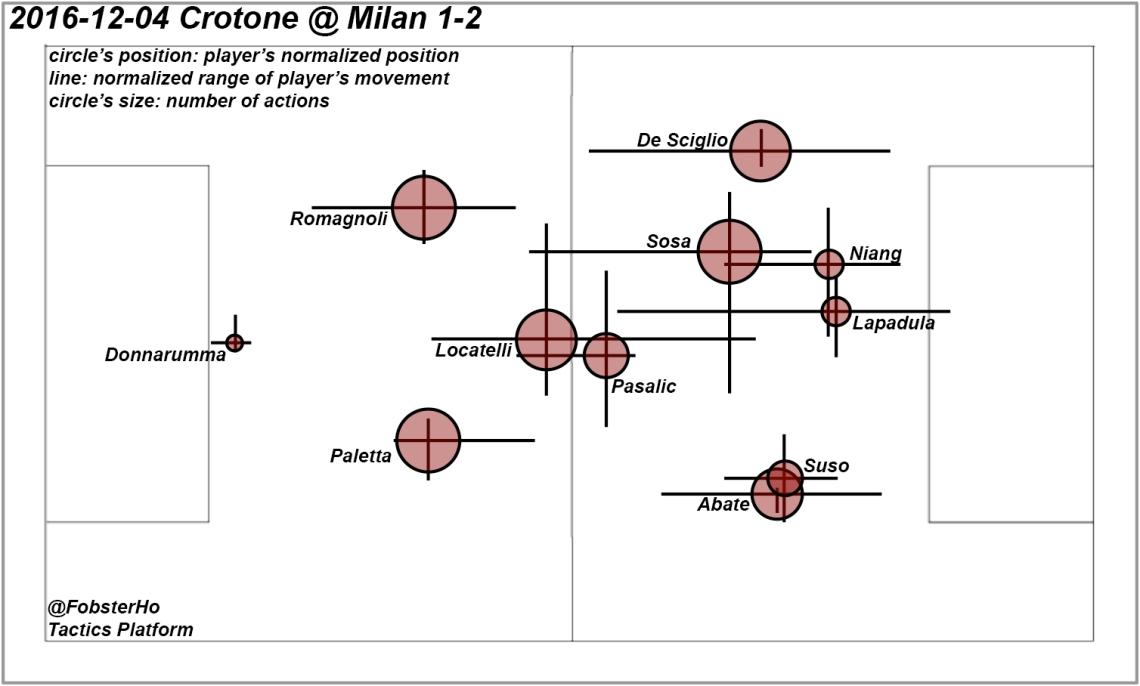 milan map with names.jpg