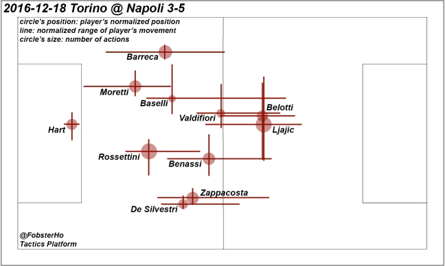torino location map with name.jpg